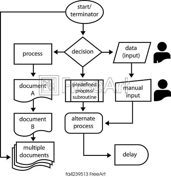Computer Flowchart Symbols Images Symbol Examples In Literature